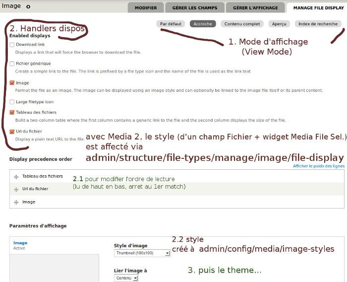 assigner un style et un lien à une image (module media, Field File avec widget Media File Selector)
